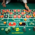 Discovering Clients With Casino